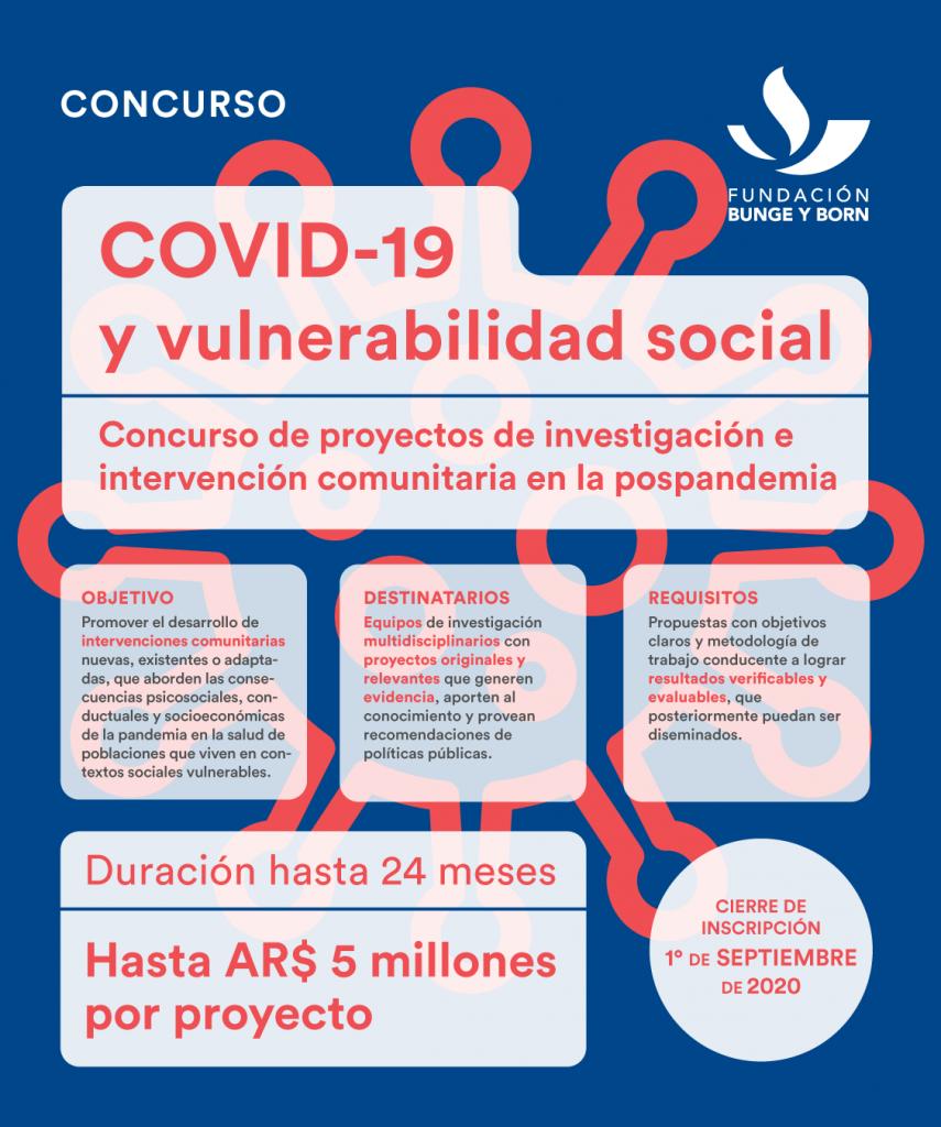 Convocatoria «COVID-19 y Vulnerabilidad Social»